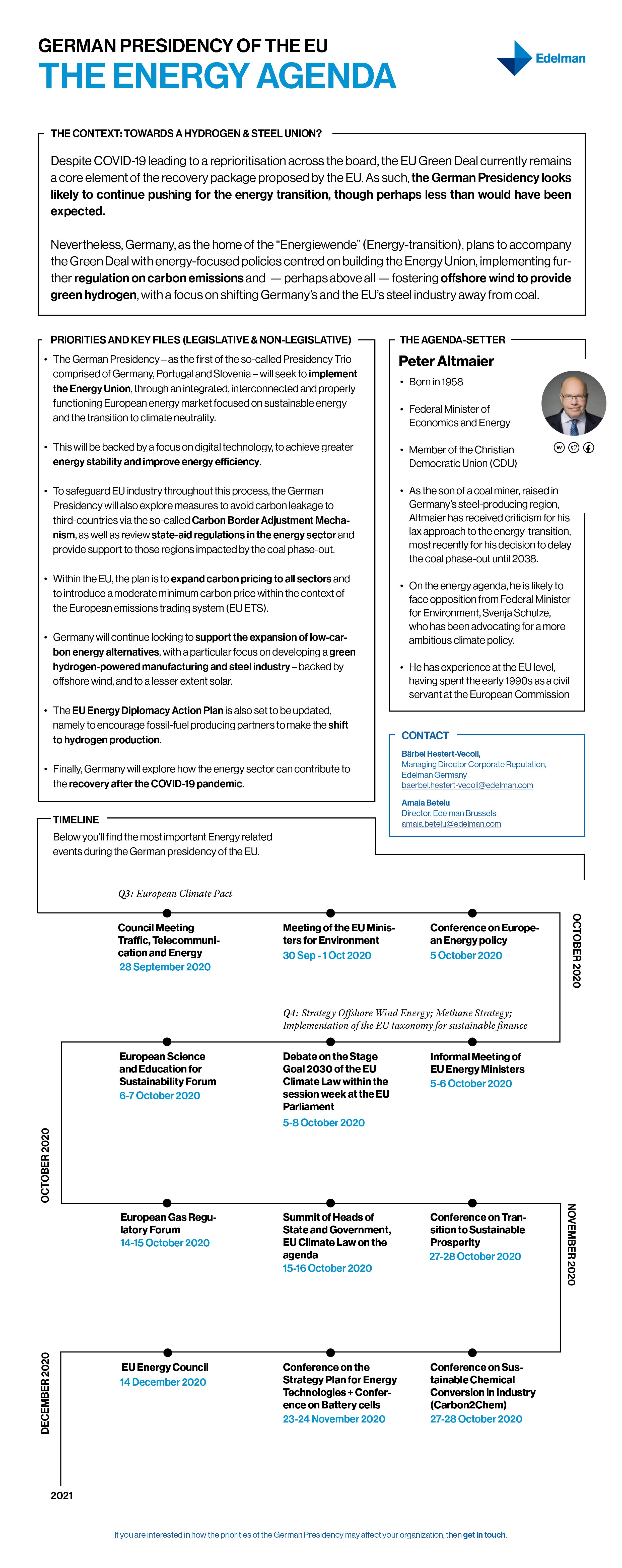 Infographic Energy Agenda